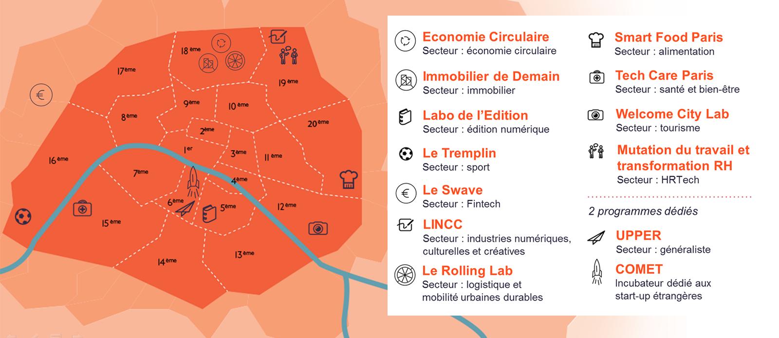 Nos lieux d'innovation dans Paris
